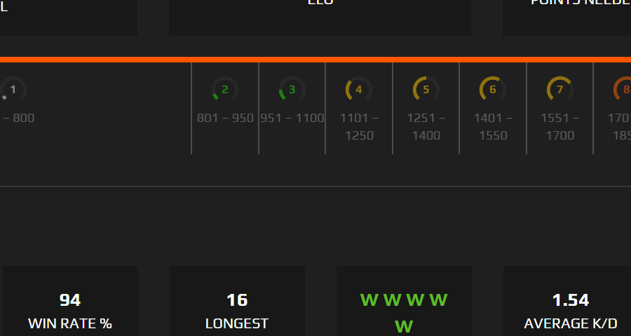 Why Use Boost Faceit In Csgo?